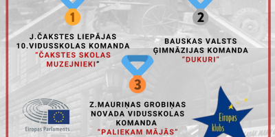 """Noslēgusies konkursa """"Latvijai 102, Barikādēm 30"""" 2.kārta"""
